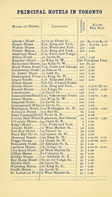 List Of Hotels In 1888 Exhibition Programme