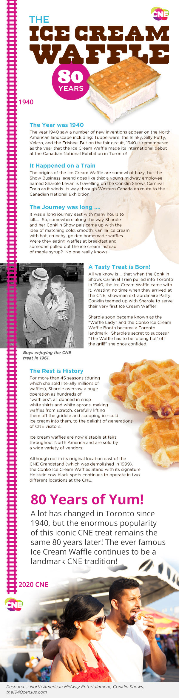 The Ice Cream Waffle - 80 Years