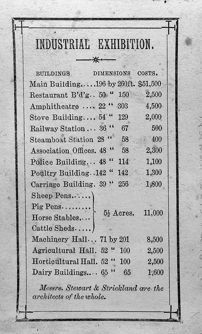 Exhibition Buildings: Lists Of Costs, ca.1879